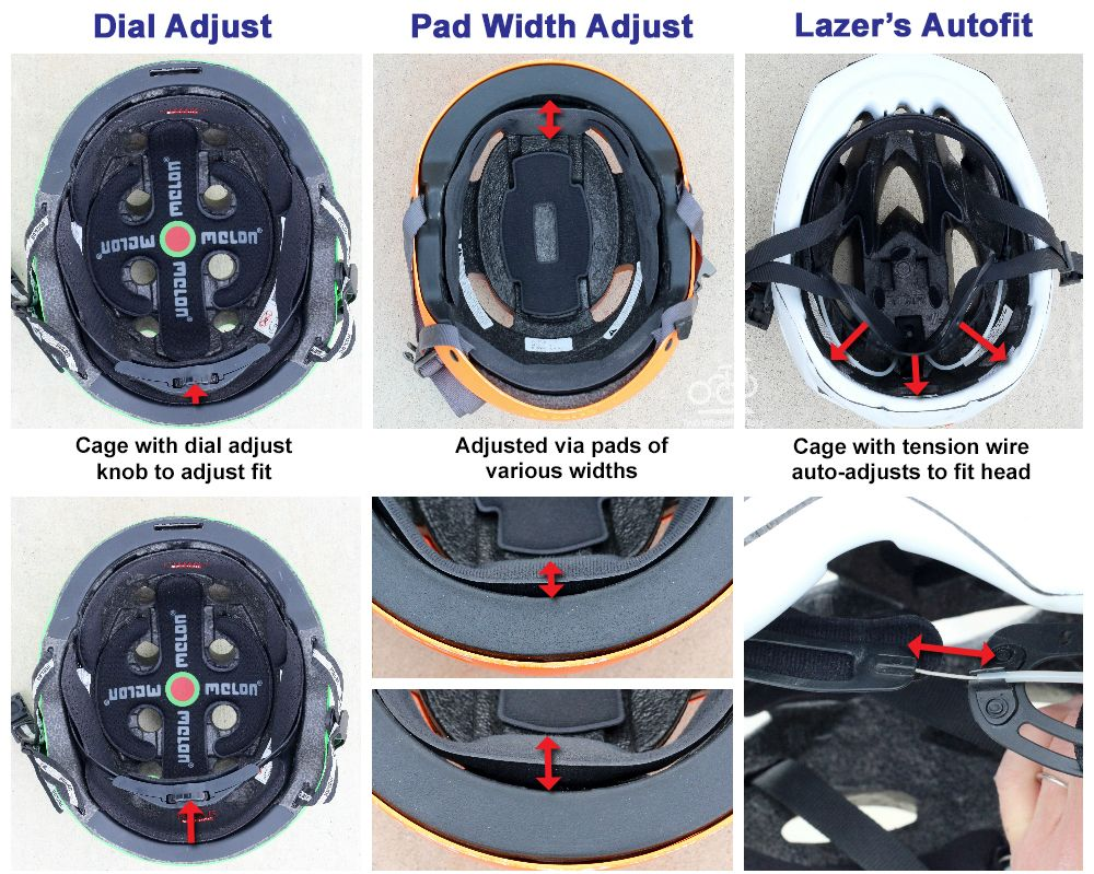 The three main types of adjustment systems in helmets are: Dial adjust in which you turn a knob to adjust the fit, Pad Width Adjust in which you choose to insert pads of various thickness, and Lazer's Autofit that uses tension wires to auto-adjust to the head