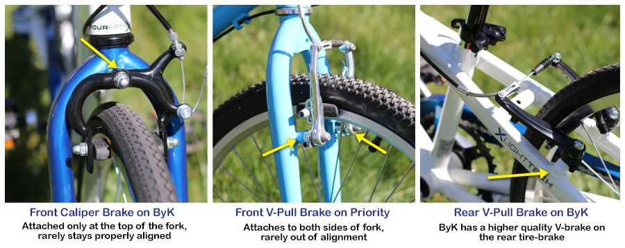 Front caliper brake on ByK E-450x3i is attached only at the top of the fork, which rarely stays properly aligned. Front V-Pull brake On Priority Start attaches to both sides of the fork, and is rarely out of alignment. The rear v-pull brake on the ByK E-450x3i is higher quality than its front caliper brake.