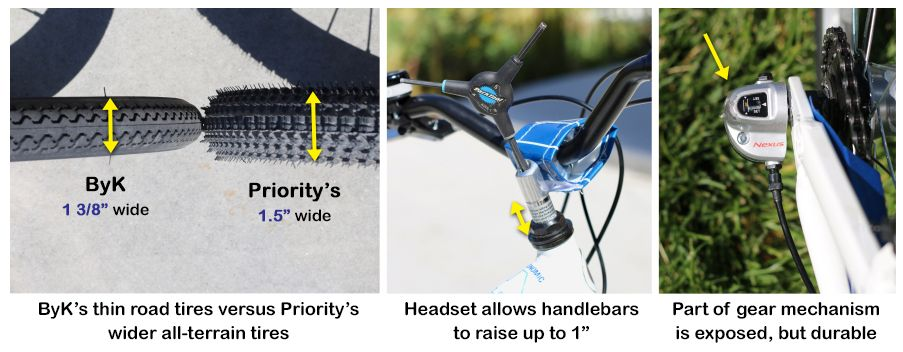 "1) ByK's thin road tires are thinner and smoother than Priority's wider, all-terrain tires, 2) The ByK's headset allows handlebars to raise up to 1"", 3) Part of the gear mechanism on the ByK E-450x3i is exposed, but durable"