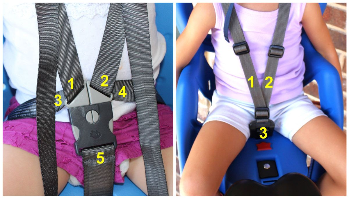 side by side comparison of a 5 point child bike seat harness and a three point harness