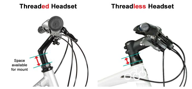 Diagram showing were on a threaded and threadless headset to look for the space available to mount a child bike seat