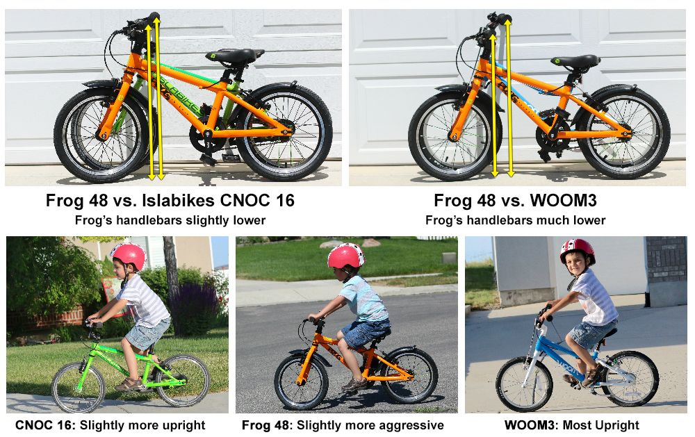 Collage of images comparing the Frog 48 vs. Islabikes CNOC 16 and WOOM3. Frog's handlebars are slightly lower than the CNOC, and much lower than the WOOM3. The CNOC 15 sits the rider slightly upright. The Frog 48 is more aggressive, while the WOOM3 is the most upright.