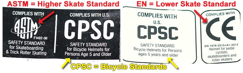 Example of ASTM, CSPS, and CE certification stickers found in kids helmets.