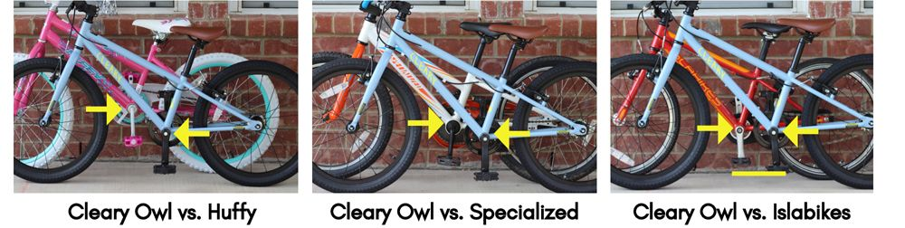 "Comparing the bottom bracket of the Cleary Owl to Huffy, Specialized Hotrock, and Islabikes CNOC 20"", with the Cleary Owl having a lower bottom bracket than all three."