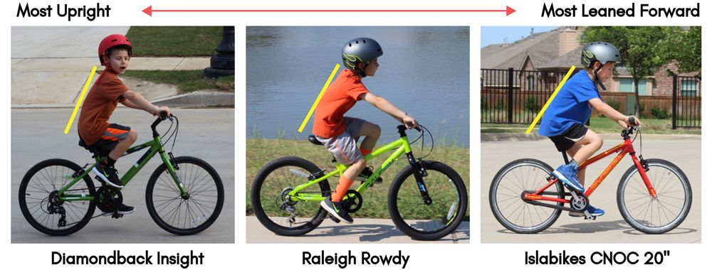 3 images of kid's bikes on a spectrum of upright body position to most leaned forward body position. In order from most upright to most leaned forward: Diamondback Insight, Raleigh Rowdy, and Islabikes CNOC 20.