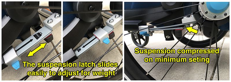 Collage of the adjustable suspension system. Latch slides easily to adjust for weight.