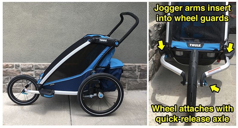 Thule Cross as Jogger. Shows how jogger arms insert into wheel guards and then wheel attaches with quick-release axle between wheel guards.