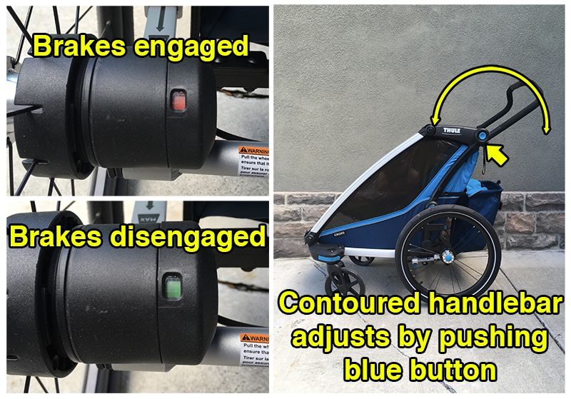 Red and green indicators show when parking brakes are engaged. Contoured handlebar adjusts by pushing a blue button in stroller and jogger mode.