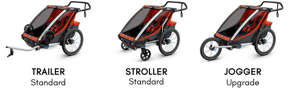 Thule Cross as a trailer, a stroller, and a jogger. The Jogger is an upgrade, while the stroller attachment comes standard with the trailer.