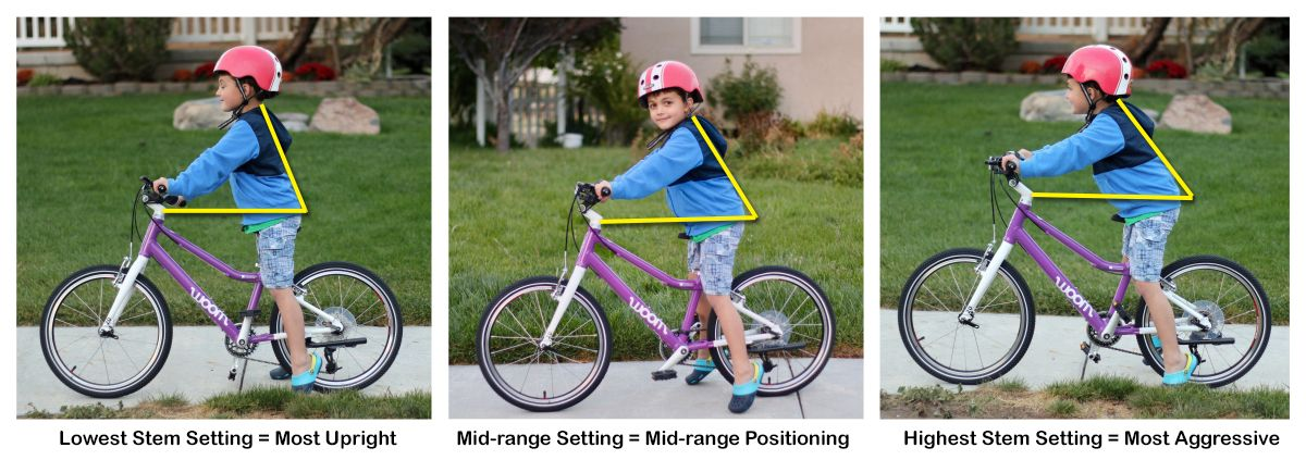 WOOM 4's handlebars at lowest stem setting put a child in the most upright position. The mid-range setting put a child in a mid-range position. The highest stem setting pushes the handlebars out and puts a child in the most leaned forward or aggressive setting.