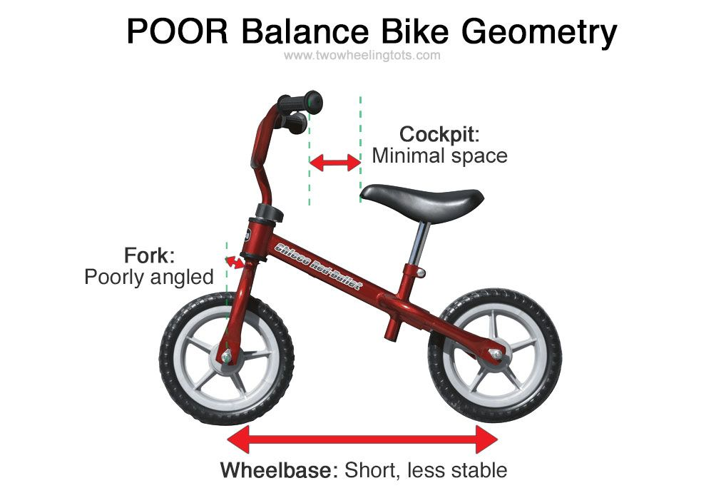 balance bike with poor geometry chicco red bullet