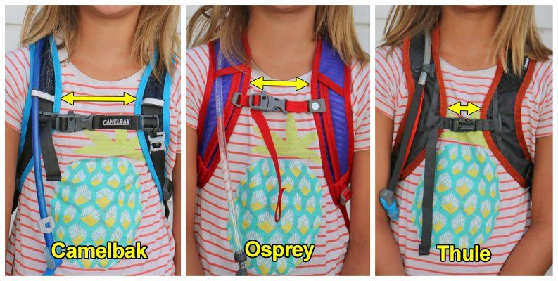 Collage showing how the Camelbak mini MULE, Osprey Moki and Thule Uptake Youth chest straps can adjust